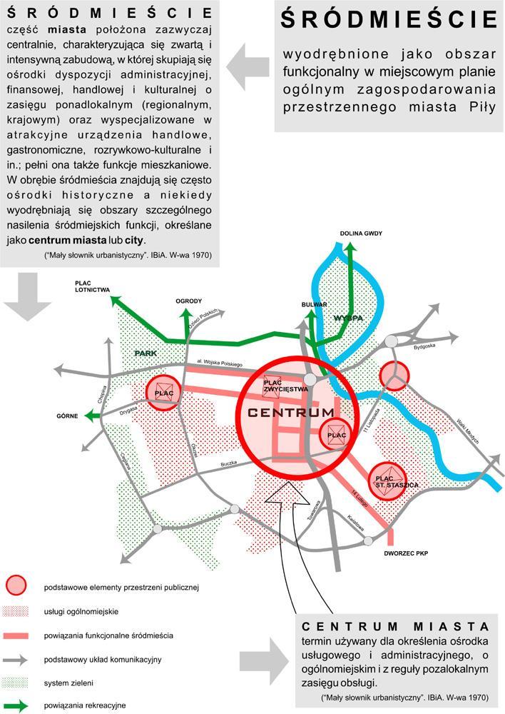 fragment materiałów konsultacyjnych opracowanych w Miejskiej Pracowni Urbanistycznej Urzędu Miasta Piły