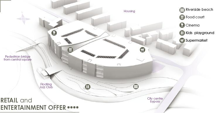 program funkcjonalny galerii NIMFEA - IMB ASYMETRIA Architekci